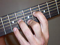 Guitar Chord Ab7sus4 Voicing 3