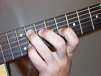 Guitar Chord Abadd9 Voicing 4