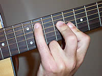 Guitar Chord Abm(maj7) Voicing 4