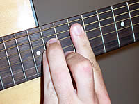Guitar Chord Am Voicing 5