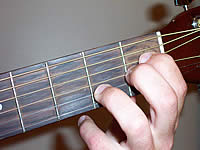 Guitar Chord Amaj7#11 Voicing 1