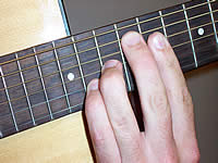 Guitar Chord Amaj7#11 Voicing 5