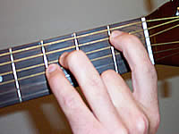Guitar Chord Bb5 Voicing 1