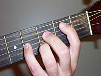 Guitar Chord Bdim Voicing 2