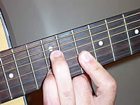 Guitar Chord Bdim Voicing 4
