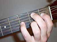 Guitar Chord Bmaj9 Voicing 1