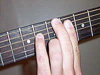 Guitar Chord Bmaj9 Voicing 3