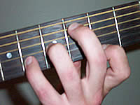 Guitar Chord C#maj7b5 Voicing 3