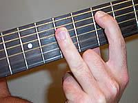 Guitar Chord D6 - D sixth at CHORD-C
