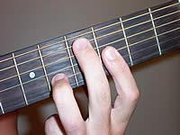 E7b9 Guitar