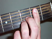 Guitar Chord E9#11 Voicing 1