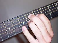 E Flat 7 Guitar Chord Guitar Chord Eb 7 9 Voicing 3