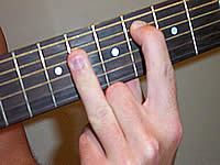 Guitar Chord Eb Voicing 3