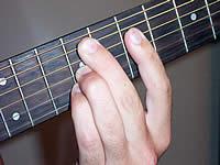 Guitar Chord F m11 Voicing 3  F Sharp Minor Chord Guitar