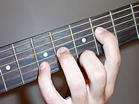 Guitar Chord F#m Voicing 2