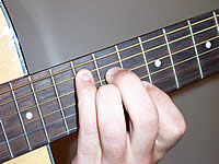 Guitar Chord F#m Voicing 4