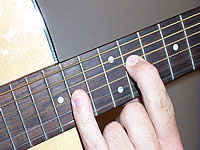 Guitar Chord F#m Voicing 5