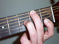 Guitar Chord F#maj7b5 Voicing 1