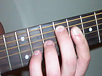 Guitar Chord F#maj7b5 Voicing 4