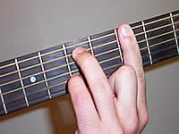 Guitar Chord Gm13 Voicing 1  G Minor Chord Guitar