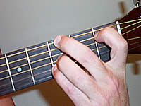 Guitar Chord Gm6 Voicing 1