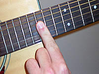 Guitar Chord Gm7 Voicing 5