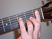 Am7 5 аккорды большой портал wmzvonru