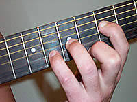 Guitar Chord Gm Voicing 3