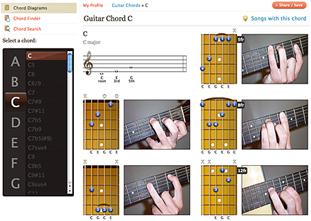 Help, how to use this site at CHORD-C